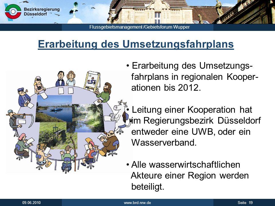 www.brd.nrw.de 19Seite 09.06.2010 Flussgebietsmanagement /Gebietsforum Wupper Erarbeitung des Umsetzungsfahrplans Erarbeitung des Umsetzungs- fahrplan