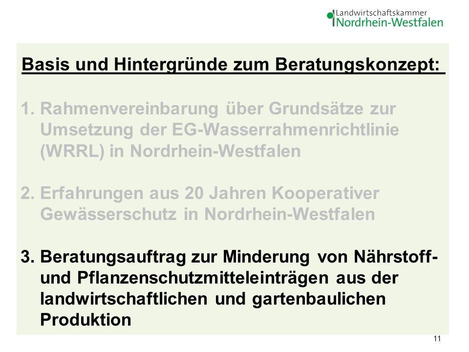 11 1. Rahmenvereinbarung über Grundsätze zur Umsetzung der EG-Wasserrahmenrichtlinie (WRRL) in Nordrhein-Westfalen 2. Erfahrungen aus 20 Jahren Kooper