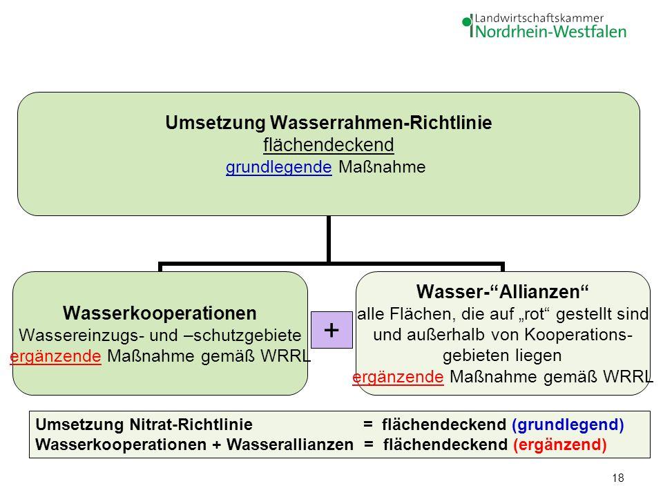 18 + Umsetzung Nitrat-Richtlinie = flächendeckend (grundlegend) Wasserkooperationen + Wasserallianzen = flächendeckend (ergänzend)