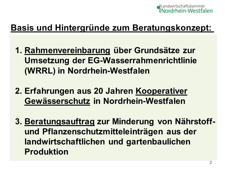 23 Beratungsstruktur: Grundberatung: Flächige Information und Angebotsberatung für die land- wirtschaftliche Praxis in relevanten Grundwasserkörpern/ Gebieten.