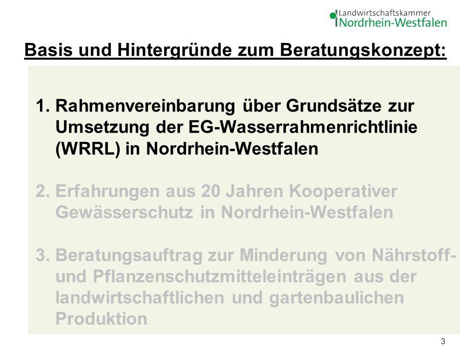 3 1. Rahmenvereinbarung über Grundsätze zur Umsetzung der EG-Wasserrahmenrichtlinie (WRRL) in Nordrhein-Westfalen 2. Erfahrungen aus 20 Jahren Koopera
