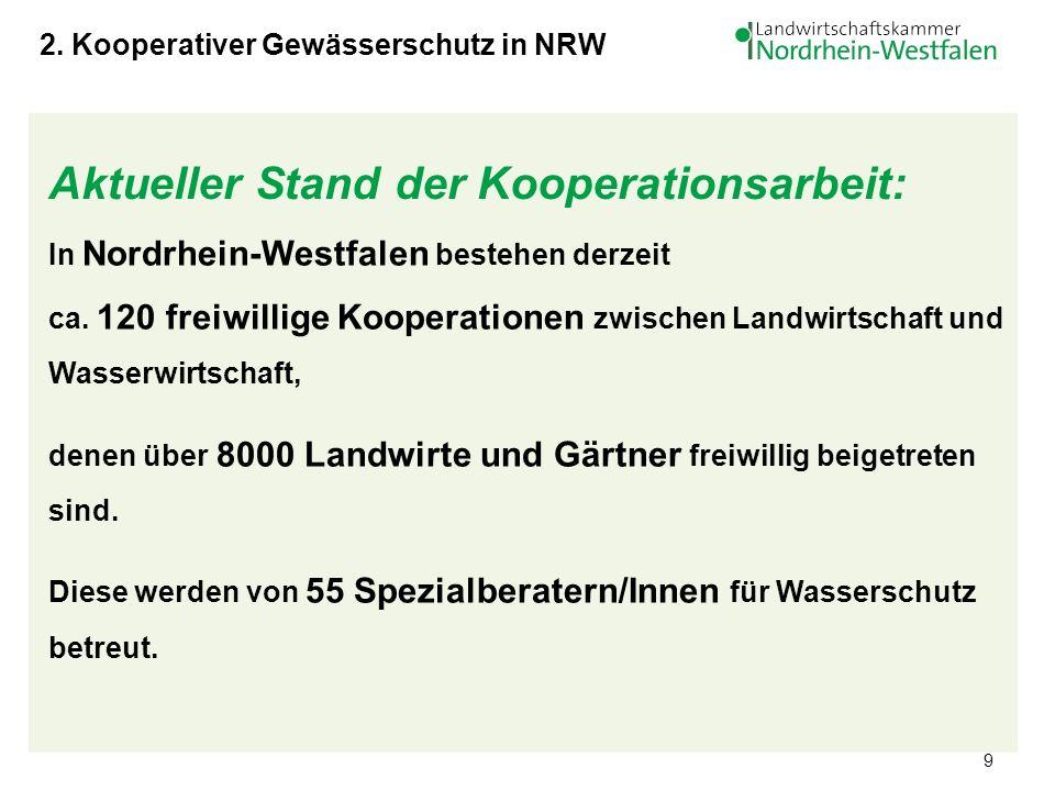 9 Aktueller Stand der Kooperationsarbeit: In Nordrhein-Westfalen bestehen derzeit ca. 120 freiwillige Kooperationen zwischen Landwirtschaft und Wasser