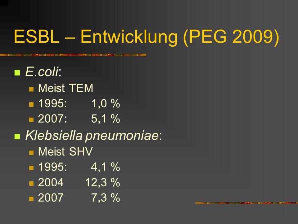 ESBL – Entwicklung (PEG 2009) E.coli: Meist TEM 1995: 1,0 % 2007:5,1 % Klebsiella pneumoniae: Meist SHV 1995:4,1 % 200412,3 % 20077,3 %