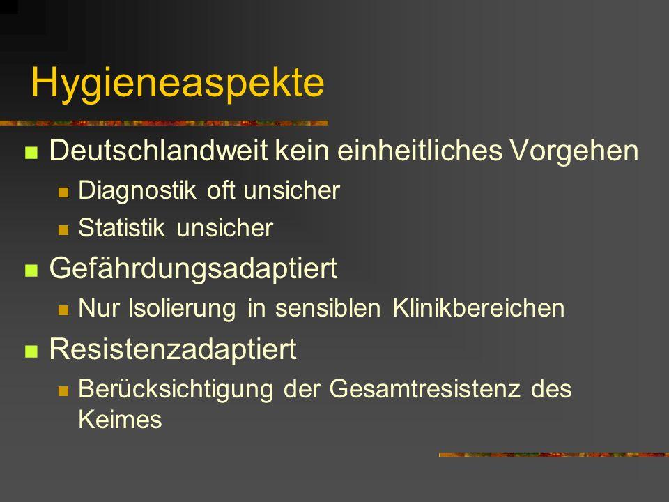 Hygieneaspekte Deutschlandweit kein einheitliches Vorgehen Diagnostik oft unsicher Statistik unsicher Gefährdungsadaptiert Nur Isolierung in sensiblen