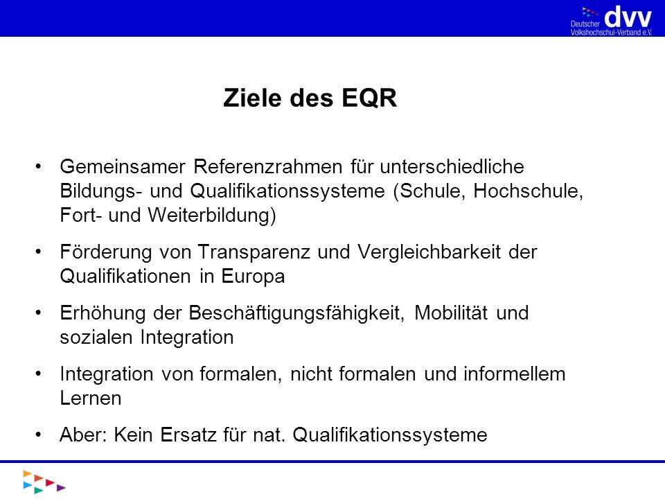Leitlinien und Struktur des EQR Orientierung an Lernergebnissen, Outcomeorientierung.