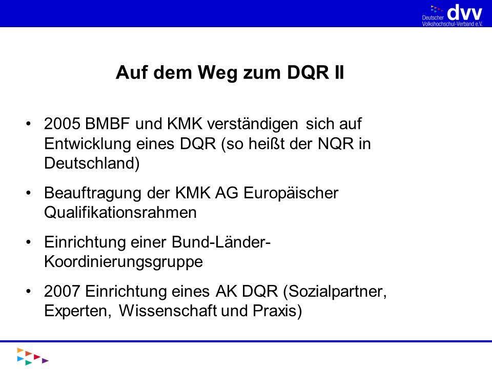 Ziele des DQR I Angemessene Zuordnung von in Deutschland erworbenen Qualifikationen in der EU Verbesserung der Chancen auf dem europ.