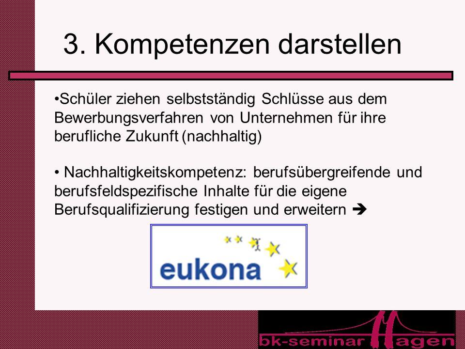 14 3. Kompetenzen darstellen Nachhaltigkeitskompetenz: berufsübergreifende und berufsfeldspezifische Inhalte für die eigene Berufsqualifizierung festi