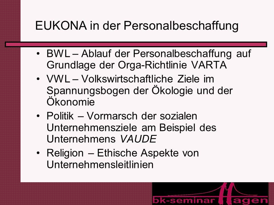 17 EUKONA in der Personalbeschaffung BWL – Ablauf der Personalbeschaffung auf Grundlage der Orga-Richtlinie VARTA VWL – Volkswirtschaftliche Ziele im