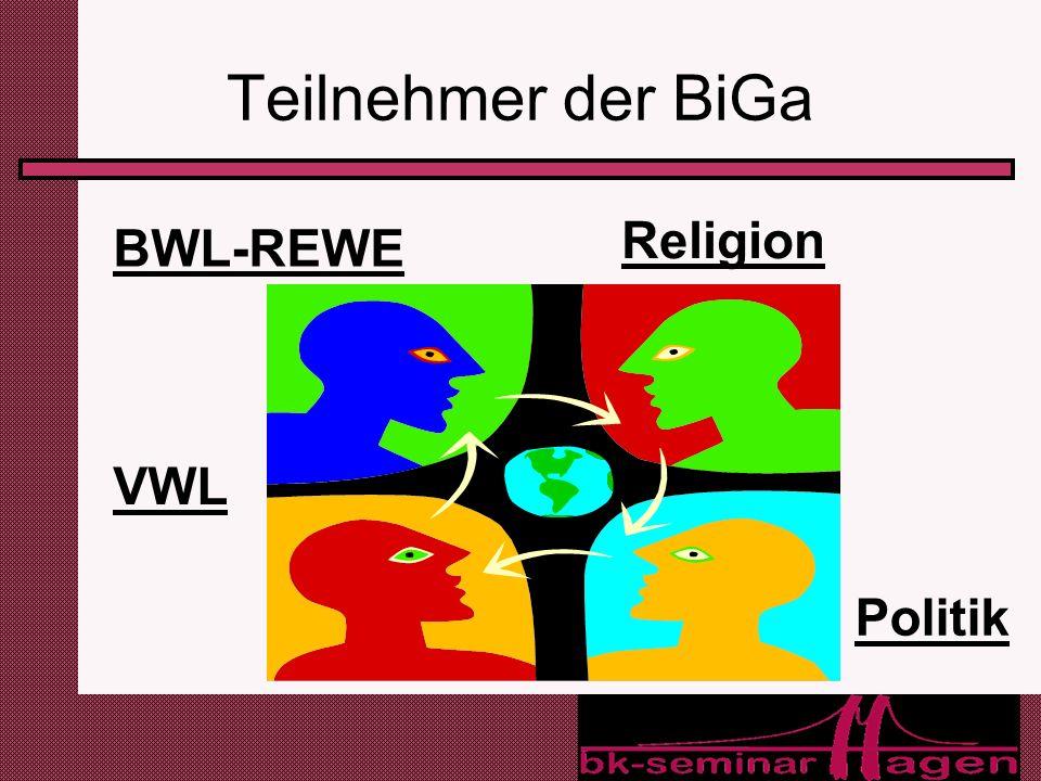 4 Teilnehmer der BiGa BWL-REWE VWL Religion Politik