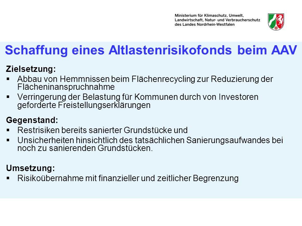 Schaffung eines Altlastenrisikofonds beim AAV Zielsetzung: Abbau von Hemmnissen beim Flächenrecycling zur Reduzierung der Flächeninanspruchnahme Verri