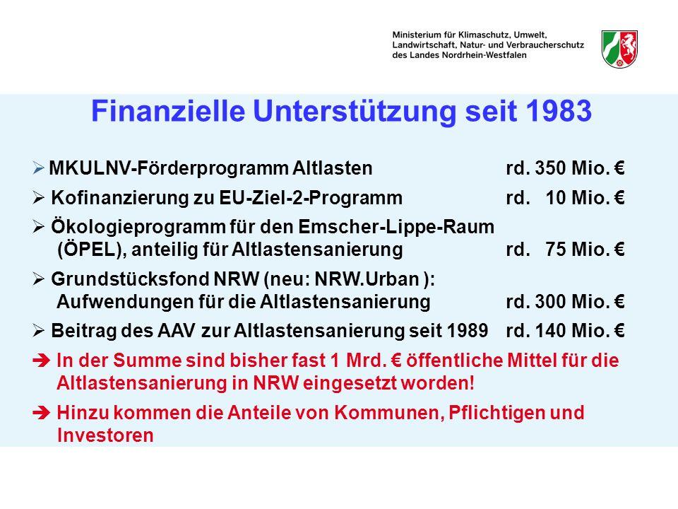 MKULNV-Förderprogramm Altlastenrd. 350 Mio. Kofinanzierung zu EU-Ziel-2-Programmrd. 10 Mio. Ökologieprogramm für den Emscher-Lippe-Raum (ÖPEL), anteil