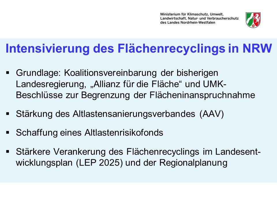 Intensivierung des Flächenrecyclings in NRW Grundlage: Koalitionsvereinbarung der bisherigen Landesregierung, Allianz für die Fläche und UMK- Beschlüs