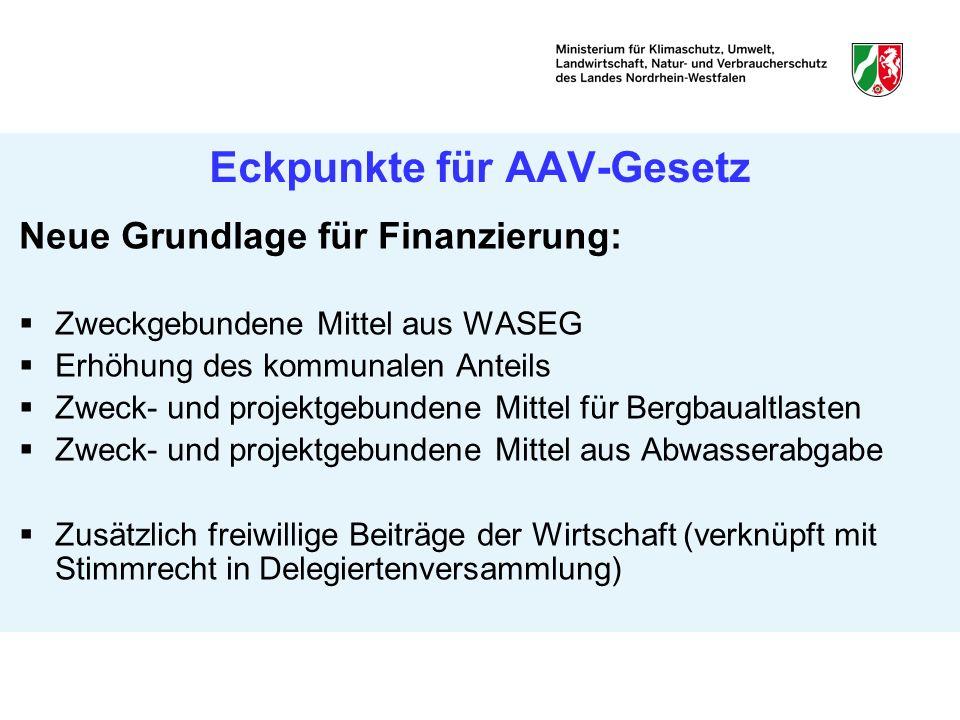 Eckpunkte für AAV-Gesetz Neue Grundlage für Finanzierung: Zweckgebundene Mittel aus WASEG Erhöhung des kommunalen Anteils Zweck- und projektgebundene