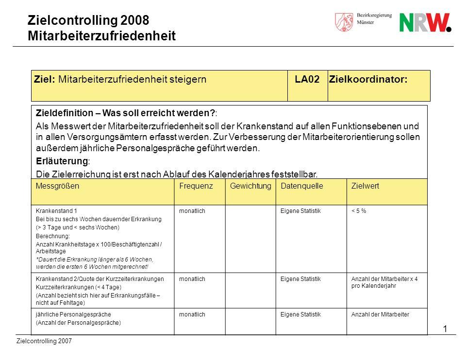 1 Zielcontrolling 2007 Zieldefinition – Was soll erreicht werden?: Als Messwert der Mitarbeiterzufriedenheit soll der Krankenstand auf allen Funktions