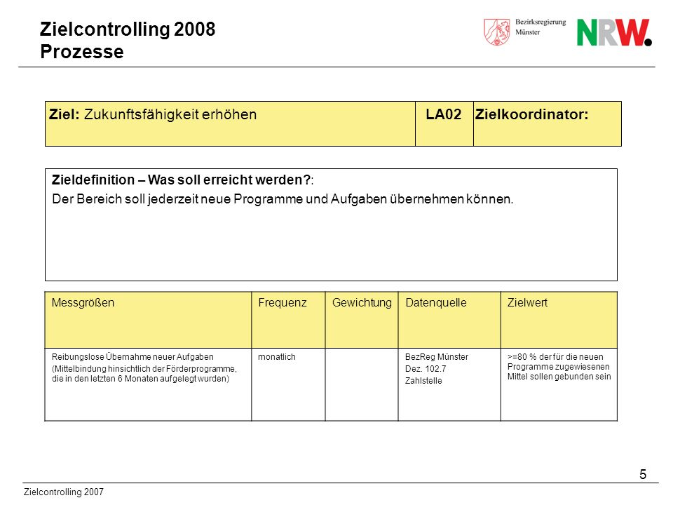 5 Zielcontrolling 2007 Zieldefinition – Was soll erreicht werden?: Der Bereich soll jederzeit neue Programme und Aufgaben übernehmen können. Ziel: Zuk