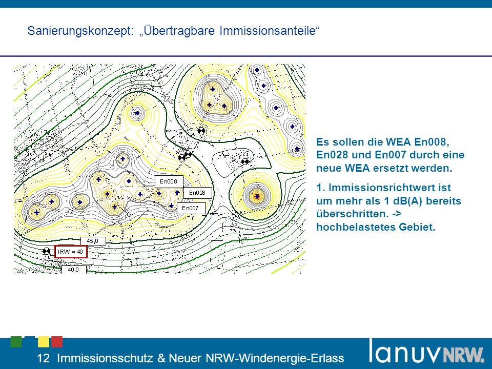 12 Immissionsschutz & Neuer NRW-Windenergie-Erlass Sanierungskonzept: Übertragbare Immissionsanteile Es sollen die WEA En008, En028 und En007 durch ei