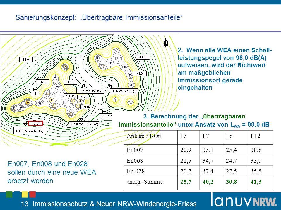 13 Immissionsschutz & Neuer NRW-Windenergie-Erlass En007, En008 und En028 sollen durch eine neue WEA ersetzt werden 2. Wenn alle WEA einen Schall- lei