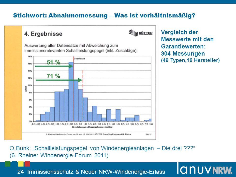 24 Immissionsschutz & Neuer NRW-Windenergie-Erlass Stichwort: Abnahmemessung – Was ist verhältnismäßig? Vergleich der Messwerte mit den Garantiewerten
