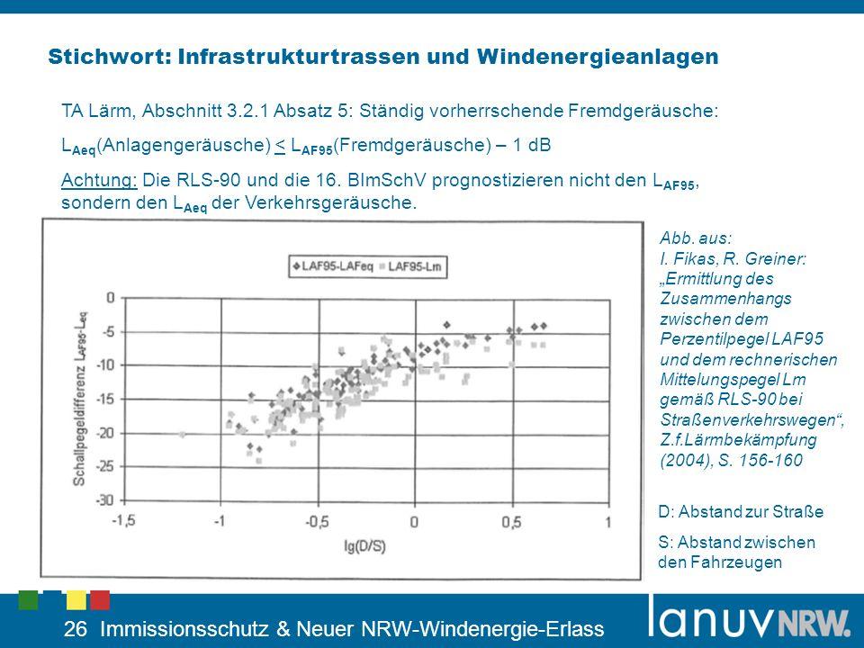 26 Immissionsschutz & Neuer NRW-Windenergie-Erlass Stichwort: Infrastrukturtrassen und Windenergieanlagen TA Lärm, Abschnitt 3.2.1 Absatz 5: Ständig v