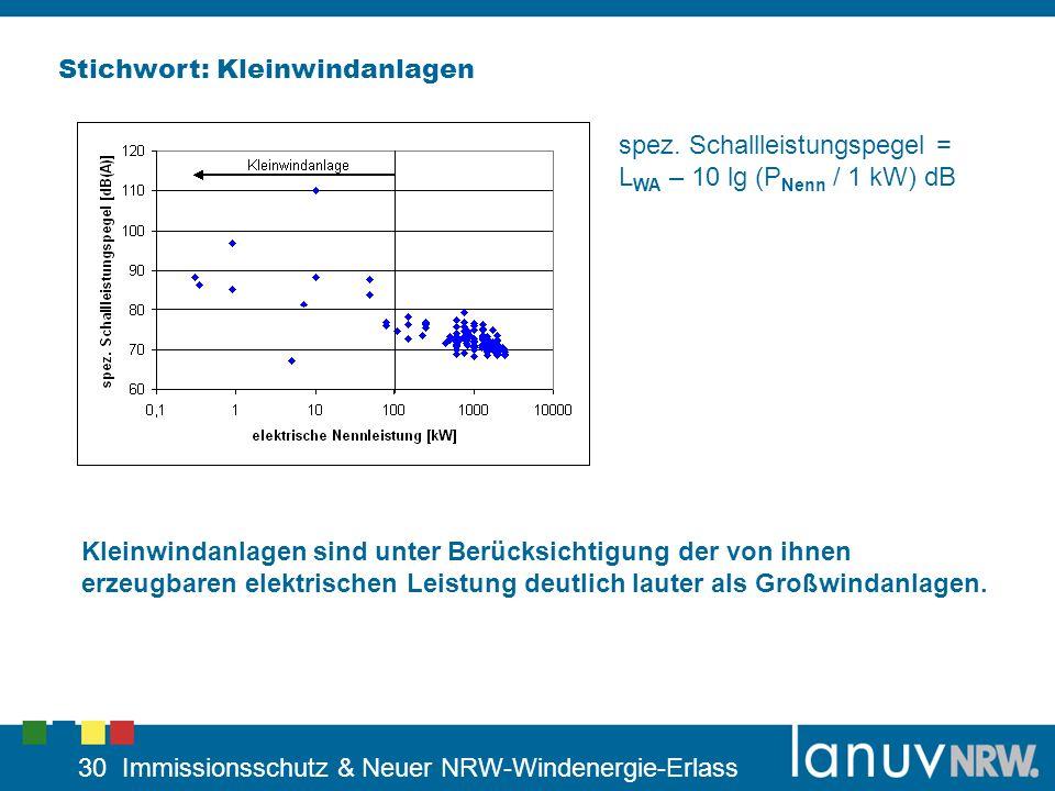 30 Immissionsschutz & Neuer NRW-Windenergie-Erlass Stichwort: Kleinwindanlagen Kleinwindanlagen sind unter Berücksichtigung der von ihnen erzeugbaren