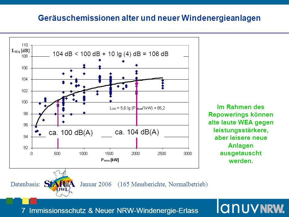 18 Immissionsschutz & Neuer NRW-Windenergie-Erlass Stichwort: Einzeltonhaltigkeit und Stand der Technik Spektren der Geräusche von 4 WEA-Prototypen (P > 2 MW)(Messung: Delta 2008) Bei Prototypen kann Tonhaltigkeit ein Problem darstellen.