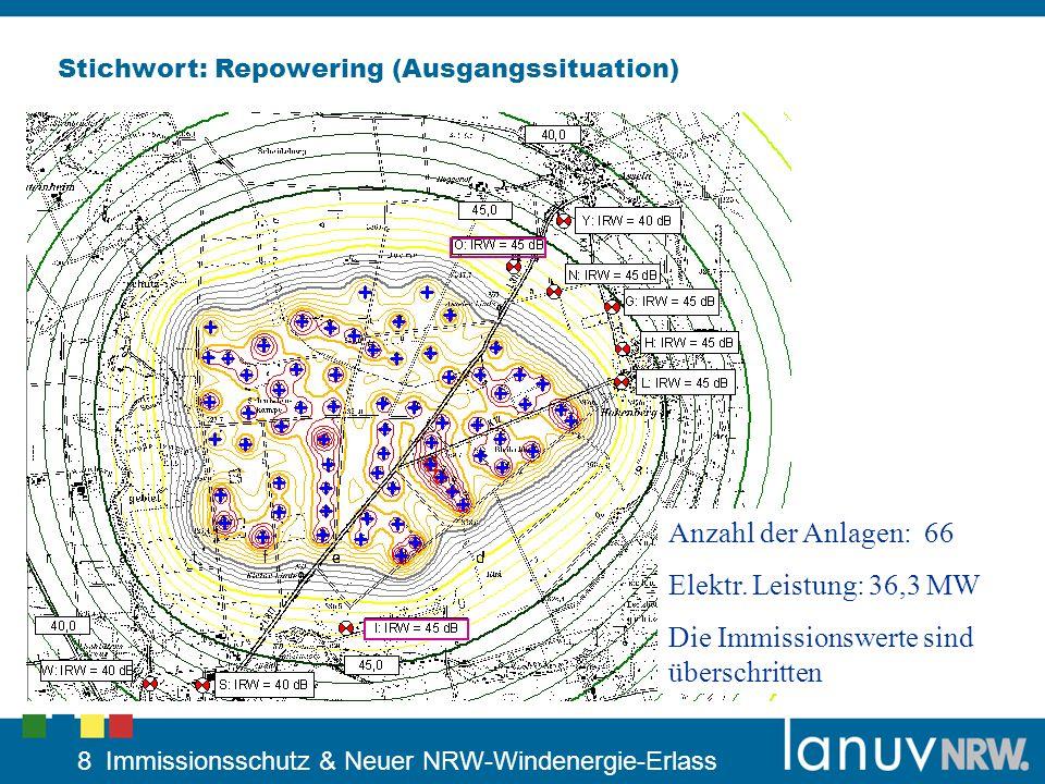 8 Immissionsschutz & Neuer NRW-Windenergie-Erlass Stichwort: Repowering (Ausgangssituation) Anzahl der Anlagen: 66 Elektr. Leistung: 36,3 MW Die Immis
