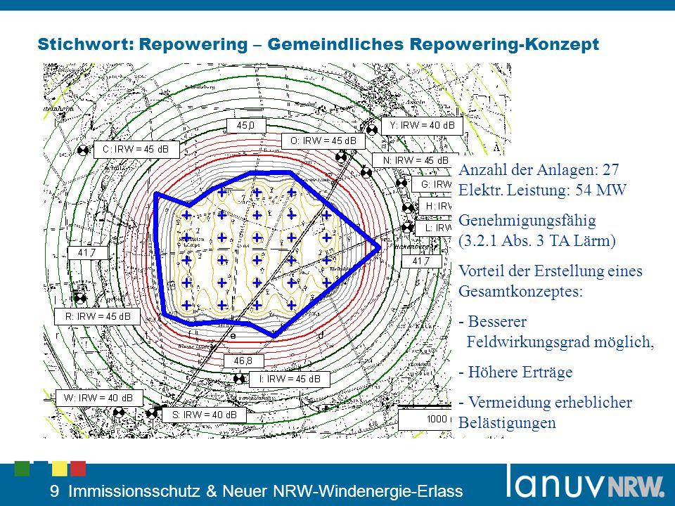 9 Immissionsschutz & Neuer NRW-Windenergie-Erlass Stichwort: Repowering – Gemeindliches Repowering-Konzept Anzahl der Anlagen: 27 Elektr. Leistung: 54