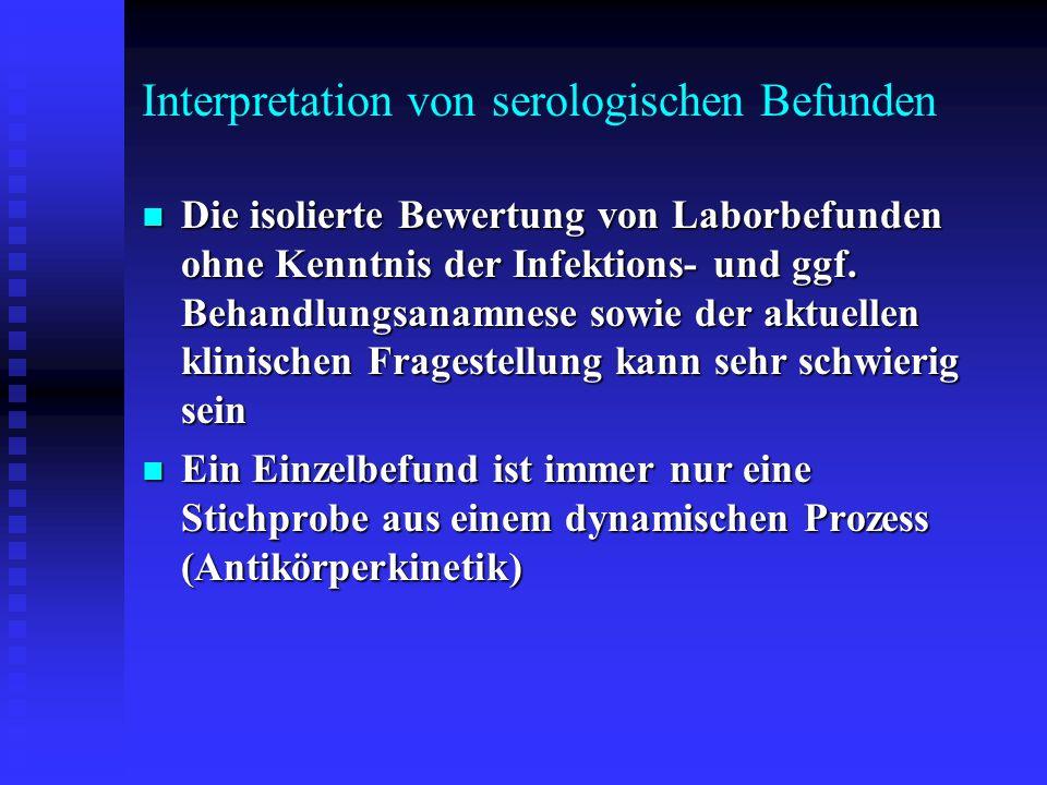 Interpretation von serologischen Befunden Abhängig vom Intervall zwischen Infektion und Untersuchungszeitpunkt, ggf.