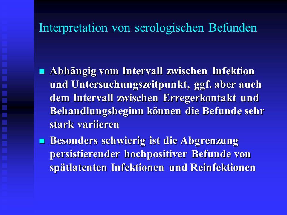 37 J., ml., HIV negativ, Syphilis Re-Infektion, Primäraffekt Cut off VDRL Tp: 47 44.5 17 15 IgG Untersuchungsdatum 05.06.2009 09.09.2010 04.11.2010 Syphilis-TP (CMIA) Index 3,70 35,92 29,02 TPPA-Titer 1: 320 >1: 20.480 >1: 20.480 IgG-FTA-ABS >1: 20 (4+) >1:20 (4+) >1: 20 (4+) 19S-IgM-FTA-ABS <1 : 10 1: 10 1:10 RPR negativ 1: 64 1: 4 RX 1104 2819/RX 0909 2351/RC 0506 0690 Treponema+VDRL Virablot 05.06.2009 09.09.2010 04.11.2010 05.06.2009 09.09.2010 04.11.2010 IgM Fallbeispiel Nr.