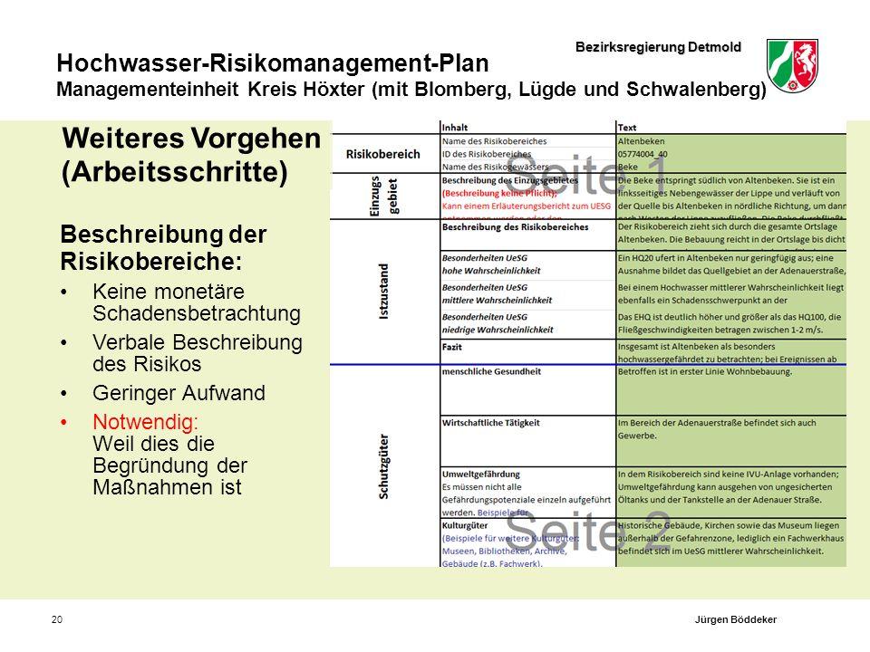 Bezirksregierung Detmold Hochwasser-Risikomanagement-Plan Managementeinheit Kreis Höxter (mit Blomberg, Lügde und Schwalenberg) 20 Beschreibung der Ri