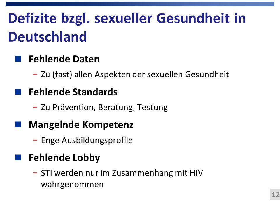 12 Defizite bzgl. sexueller Gesundheit in Deutschland n Fehlende Daten – Zu (fast) allen Aspekten der sexuellen Gesundheit n Fehlende Standards – Zu P