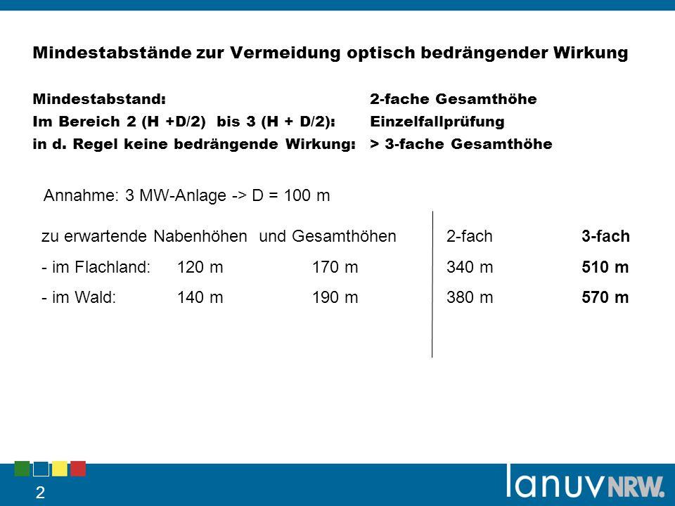 Mindestabstände zur Vermeidung optisch bedrängender Wirkung Mindestabstand: 2-fache Gesamthöhe Im Bereich 2 (H +D/2) bis 3 (H + D/2): Einzelfallprüfun