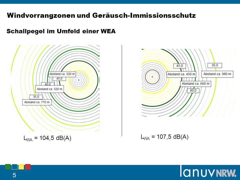 Der notwendige Abstand der Windenergieanlagen zur Wohnnachbarschaft hängt u.a von der Anzahl und der Konstellation der Windenergieanlagen ab und der Schutzwürdigkeit des Immissionsortes.