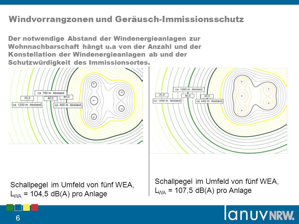 7 Schallpegel im Umfeld von sieben WEA, L WA = 104,5 dB(A) pro Anlage Windvorrangzonen und Geräusch-Immissionsschutz Schallpegel im Umfeld von sieben WEA, L WA = 107,5 dB(A) pro Anlage Abstand der Anlagen zueinander: 300 m Der notwendige Abstand der Windenergieanlagen zur Wohnnachbarschaft hängt u.a von der Anzahl und der Konstellation der Windenergieanlagen ab und der Schutzwürdigkeit des Immissionsortes.