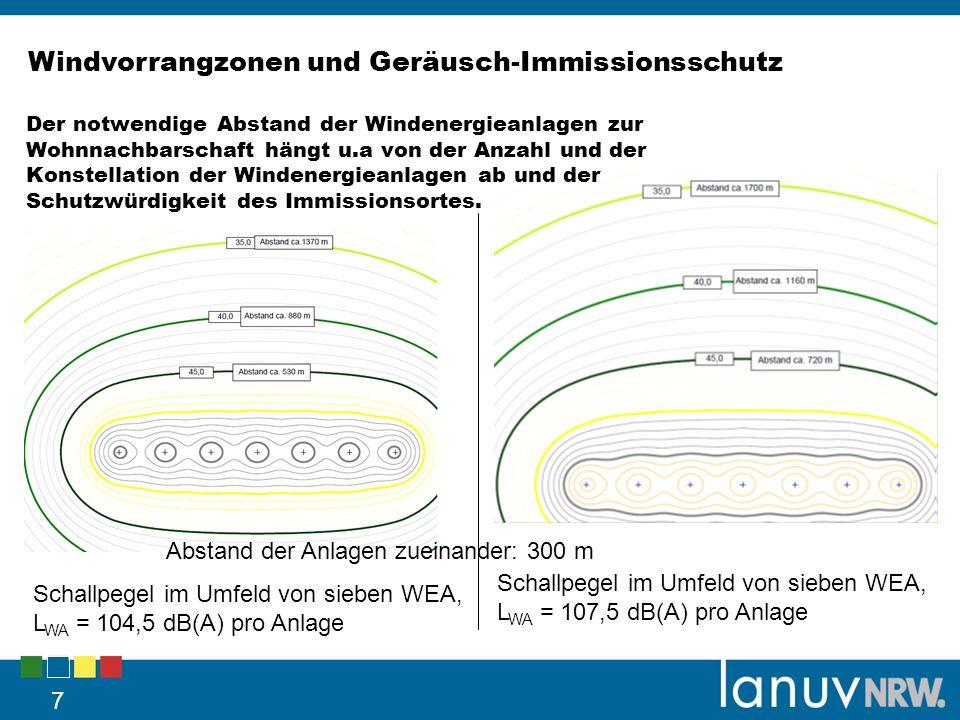 7 Schallpegel im Umfeld von sieben WEA, L WA = 104,5 dB(A) pro Anlage Windvorrangzonen und Geräusch-Immissionsschutz Schallpegel im Umfeld von sieben