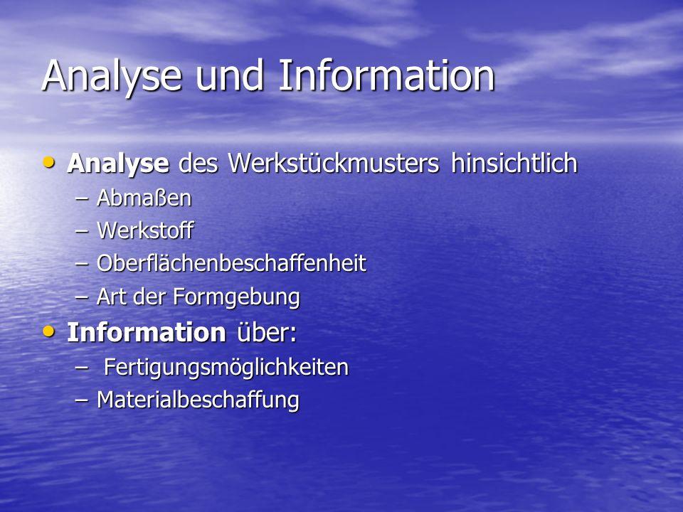 Analyse und Information Analyse des Werkstückmusters hinsichtlich Analyse des Werkstückmusters hinsichtlich –Abmaßen –Werkstoff –Oberflächenbeschaffen