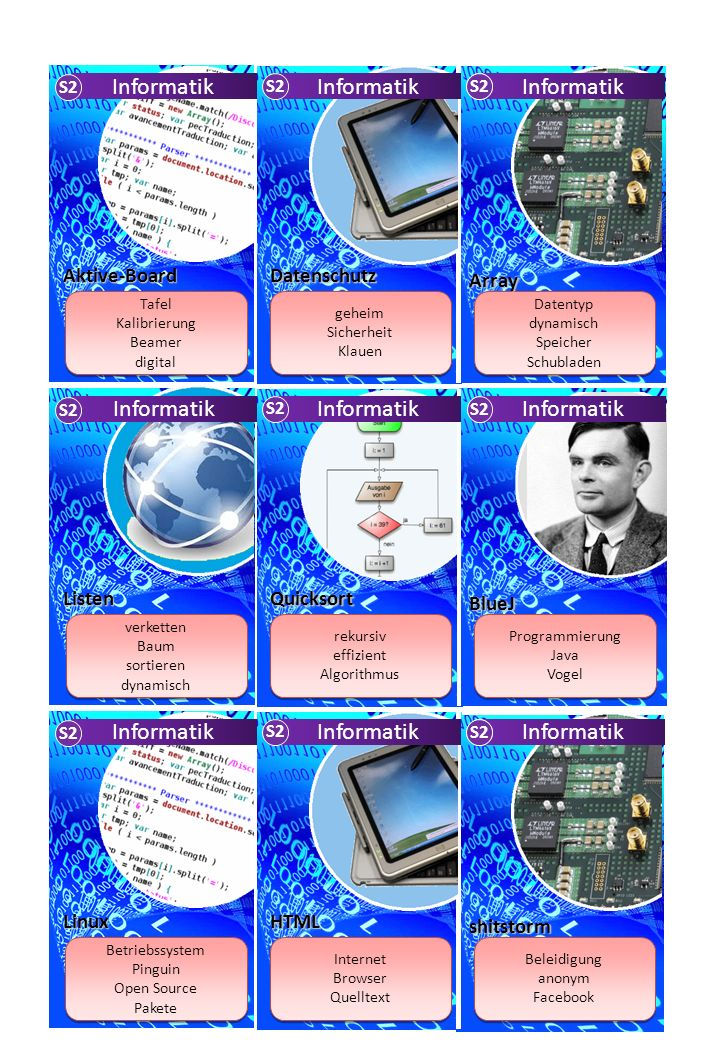 Aktive-Board Tafel Kalibrierung Beamer digital Tafel Kalibrierung Beamer digital geheim Sicherheit Klauen geheim Sicherheit Klauen Datentyp dynamisch