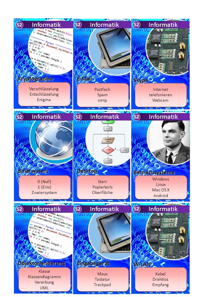 Passwort geheim ändern merken geheim ändern merken Passwort E-Mail Klauen Bank Passwort E-Mail Klauen Bank Ausgabegerät Papier Patrone Ausgabegerät Papier Patrone Informatik S2 Informatik S2 Phishing Drucker Informatik S2 Apps Anwendung Smartphone kaufen Anwendung Smartphone kaufen Wurzel Blatt Knoten Liste Wurzel Blatt Knoten Liste Code Programmieren Java Code Programmieren Java S2 Baum Quelltext Hacker Community Illegal Hacker Community Illegal Speichern SSD Komponente Hardware Speichern SSD Komponente Hardware Fach Information Automatik Mathematik Fach Information Automatik Mathematik Informatik S2 Informatik S2 Festplatte Informatik Informatik S2 Informatik S2 Informatik S2 Chaos Computer Club S2