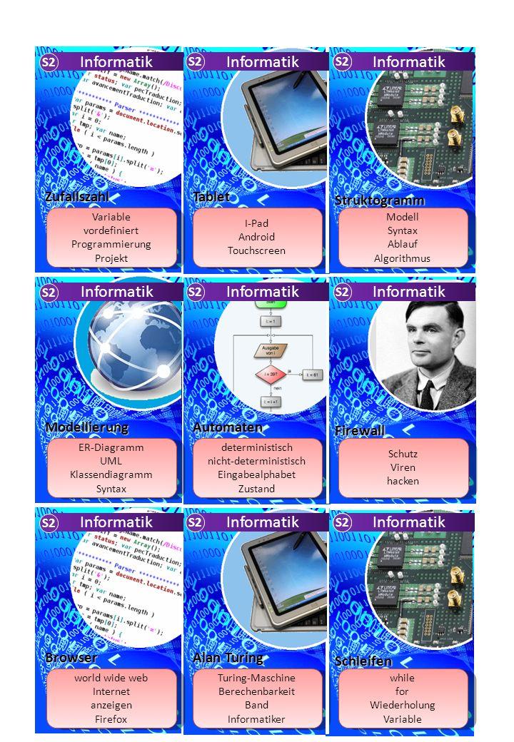 Aktive-Board Tafel Kalibrierung Beamer digital Tafel Kalibrierung Beamer digital geheim Sicherheit Klauen geheim Sicherheit Klauen Datentyp dynamisch Speicher Schubladen Datentyp dynamisch Speicher Schubladen Informatik S2 Informatik S2 Datenschutz Array Informatik S2 Listen verketten Baum sortieren dynamisch verketten Baum sortieren dynamisch rekursiv effizient Algorithmus rekursiv effizient Algorithmus Programmierung Java Vogel Programmierung Java Vogel S2 Quicksort BlueJ Linux Betriebssystem Pinguin Open Source Pakete Betriebssystem Pinguin Open Source Pakete Internet Browser Quelltext Internet Browser Quelltext Beleidigung anonym Facebook Beleidigung anonym Facebook Informatik S2 Informatik S2 HTML shitstorm Informatik S2 Informatik S2 Informatik S2