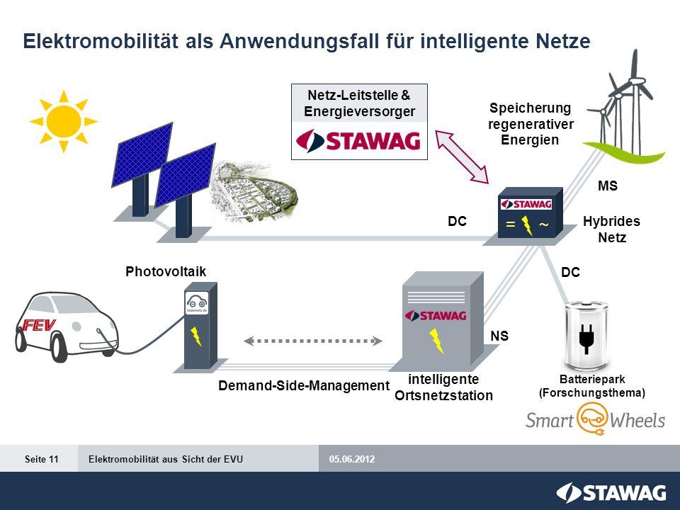 Elektromobilität als Anwendungsfall für intelligente Netze Hybrides Netz intelligente Ortsnetzstation Netz-Leitstelle & Energieversorger Demand-Side-M
