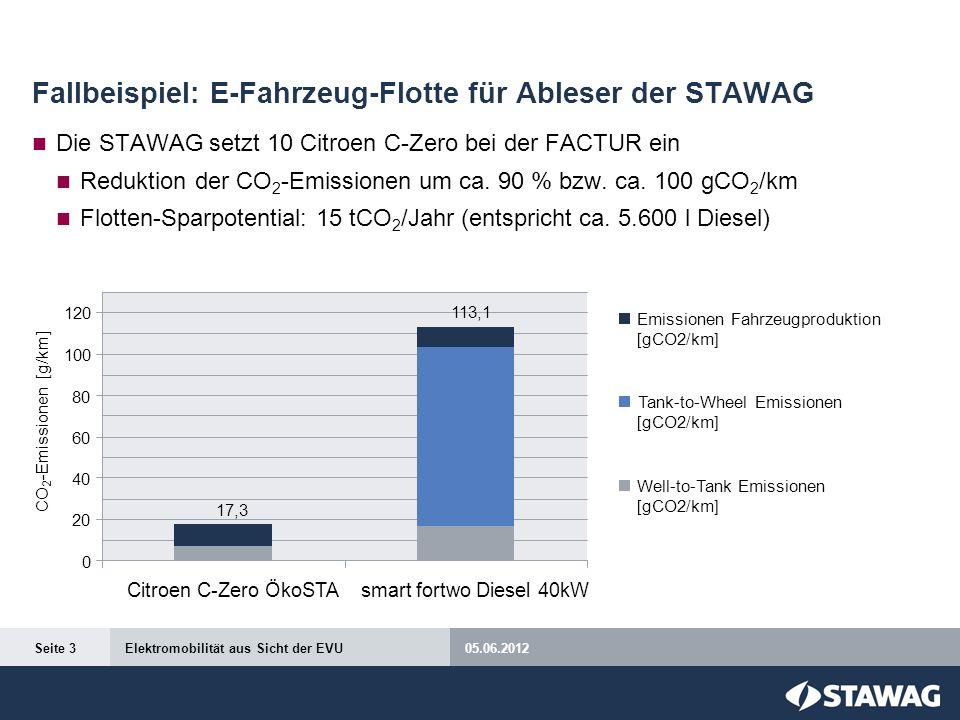 Fallbeispiel: E-Fahrzeug-Flotte für Ableser der STAWAG Die STAWAG setzt 10 Citroen C-Zero bei der FACTUR ein Reduktion der CO 2 -Emissionen um ca. 90