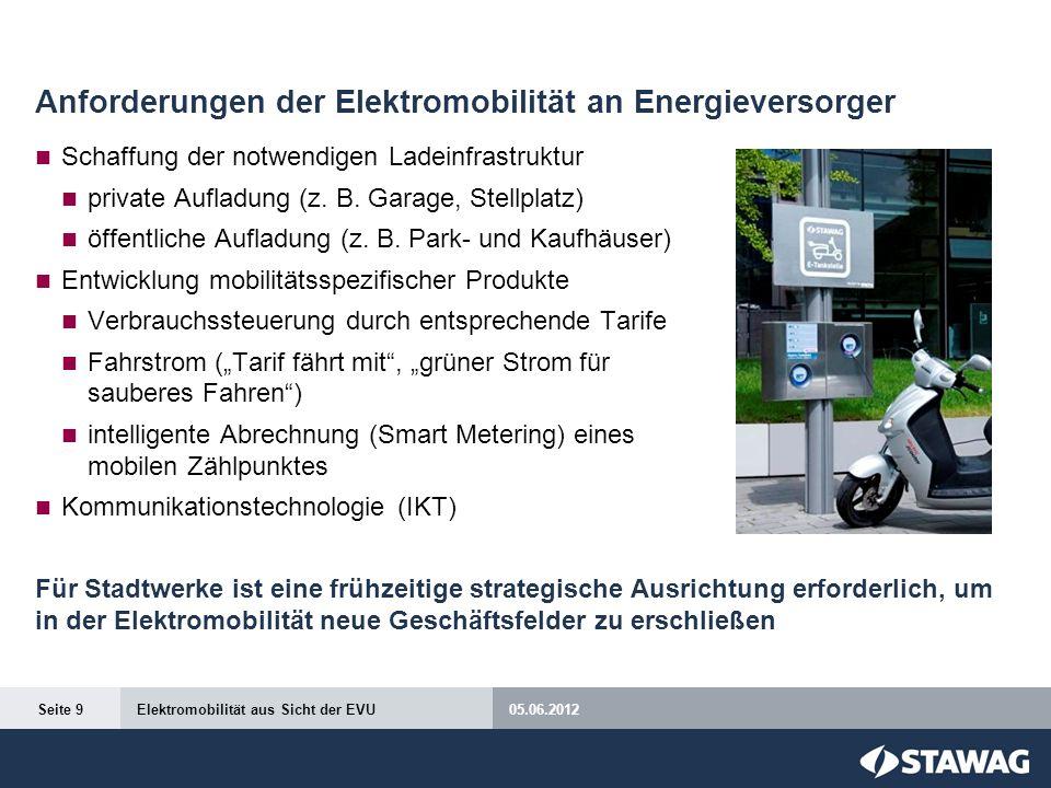 Anforderungen der Elektromobilität an Energieversorger Schaffung der notwendigen Ladeinfrastruktur private Aufladung (z. B. Garage, Stellplatz) öffent
