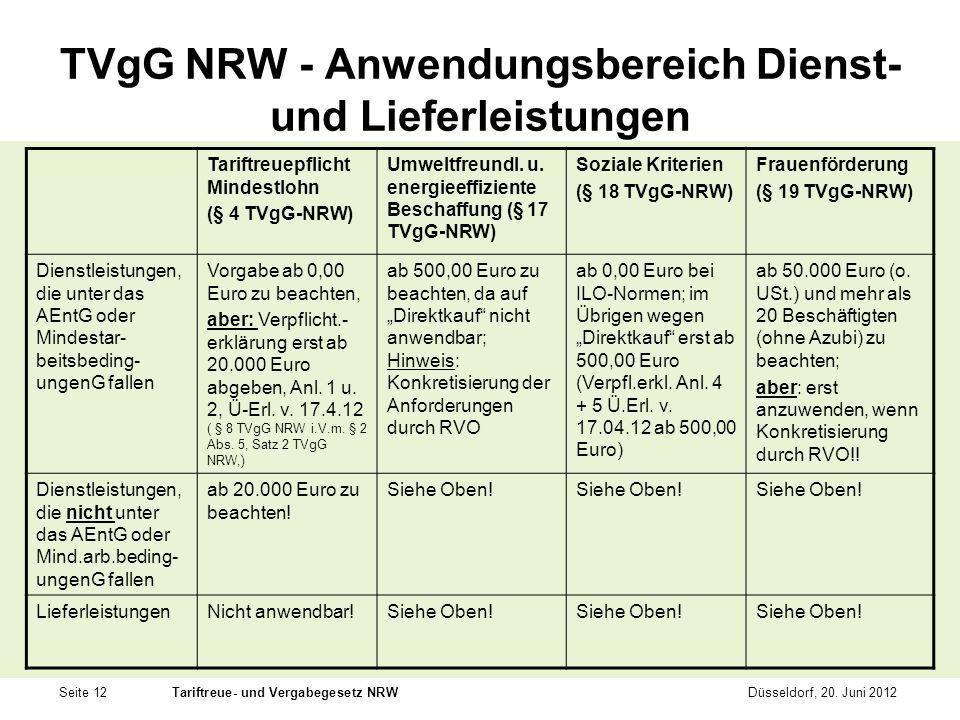 Seite 12Tariftreue- und Vergabegesetz NRWDüsseldorf, 20. Juni 2012 TVgG NRW - Anwendungsbereich Dienst- und Lieferleistungen Tariftreuepflicht Mindest