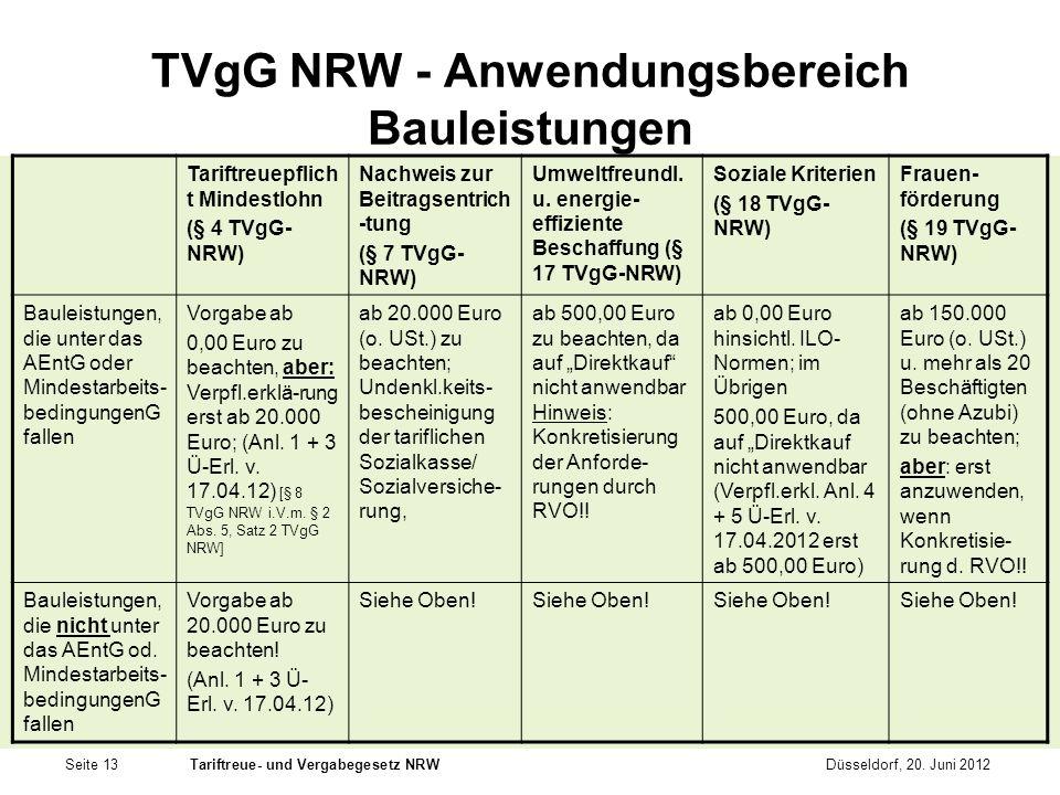 Seite 13Tariftreue- und Vergabegesetz NRWDüsseldorf, 20. Juni 2012 TVgG NRW - Anwendungsbereich Bauleistungen Tariftreuepflich t Mindestlohn (§ 4 TVgG