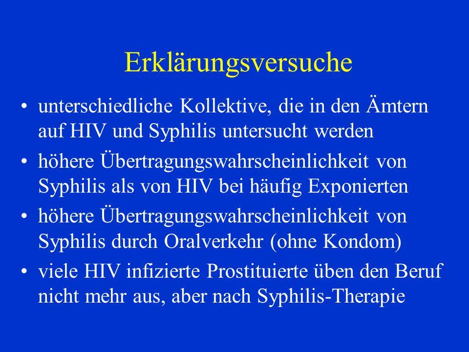 Erklärungsversuche unterschiedliche Kollektive, die in den Ämtern auf HIV und Syphilis untersucht werden höhere Übertragungswahrscheinlichkeit von Syp