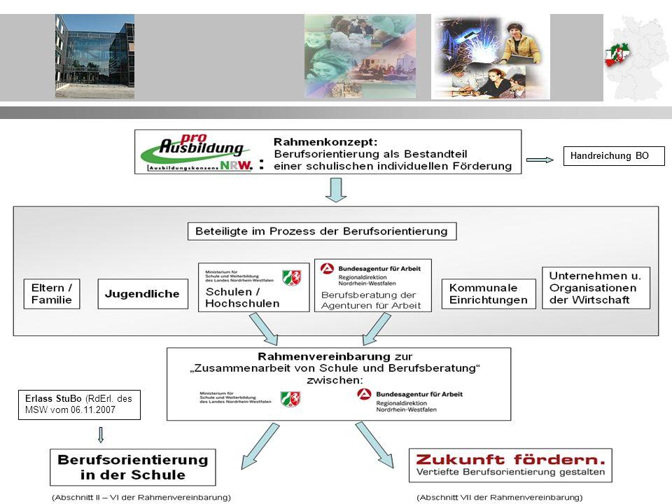 2 11.12.2007 Erlass StuBo (RdErl. des MSW vom 06.11.2007 Handreichung BO