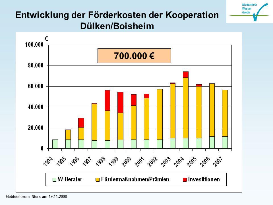 Gebietsforum Niers am 19.11.2008 Entwicklung der Förderkosten der Kooperation Dülken/Boisheim 700.000