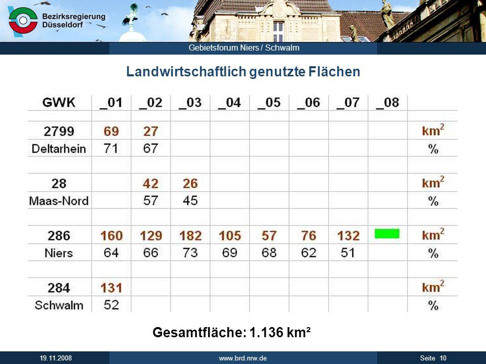www.brd.nrw.de 10Seite 19.11.2008 Gebietsforum Niers / Schwalm Landwirtschaftlich genutzte Flächen Gesamtfläche: 1.136 km²