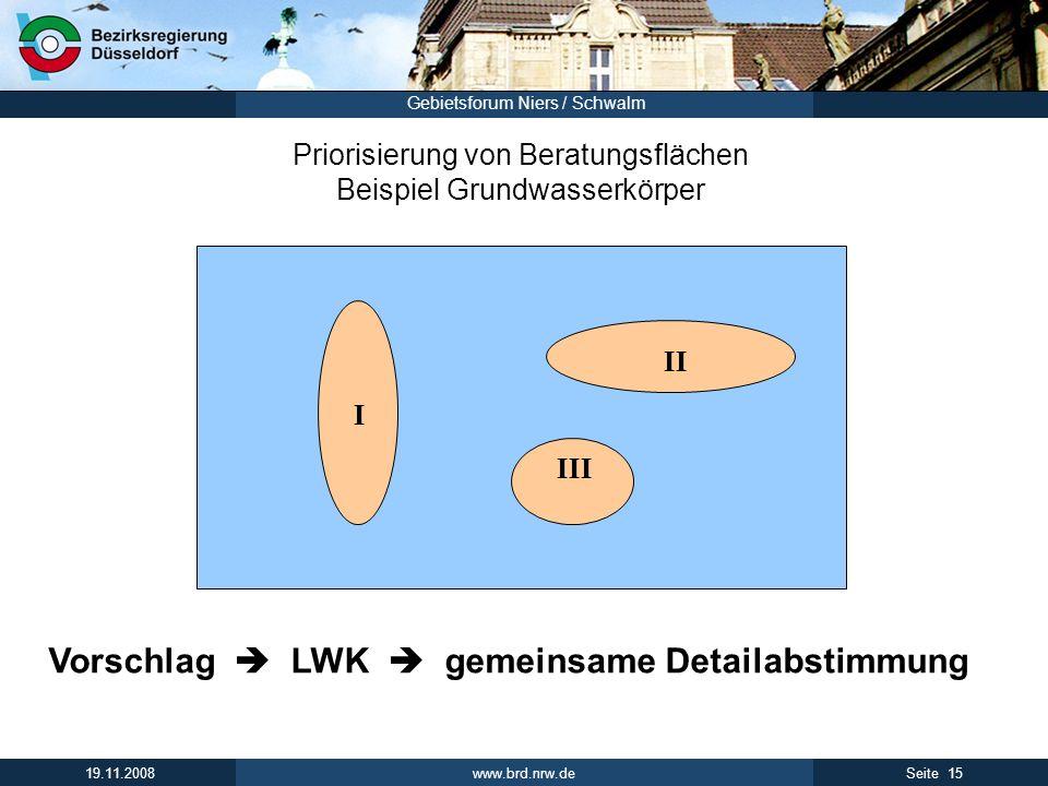 www.brd.nrw.de 15Seite 19.11.2008 Gebietsforum Niers / Schwalm Priorisierung von Beratungsflächen Beispiel Grundwasserkörper Vorschlag LWK gemeinsame Detailabstimmung I II III