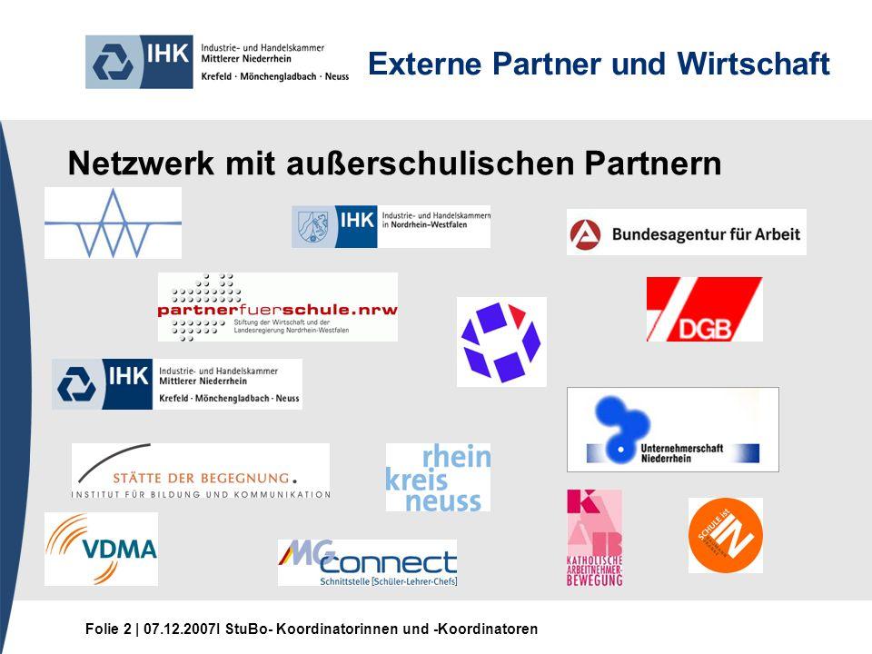 Folie 2 | 07.12.2007I StuBo- Koordinatorinnen und -Koordinatoren Externe Partner und Wirtschaft Netzwerk mit außerschulischen Partnern